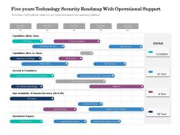 Five Years Technology Security Roadmap With Operational Support