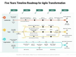 Five Years Timeline Roadmap For Agile Transformation