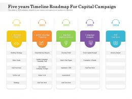 Five Years Timeline Roadmap For Capital Campaign