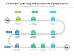 Five Years Timeline Roadmap For Clinical Research Registration Process
