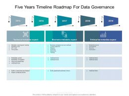 Five Years Timeline Roadmap For Data Governance