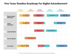 Five Years Timeline Roadmap For Digital Advertisement