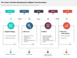 Five Years Timeline Roadmap For Digital Transformation