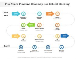 Five Years Timeline Roadmap For Ethical Hacking