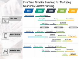 Five Years Timeline Roadmap For Marketing Quarter By Quarter Planning