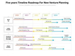 Five Years Timeline Roadmap For New Venture Planning