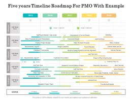 Five Years Timeline Roadmap For PMO With Example