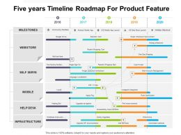Five Years Timeline Roadmap For Product Feature