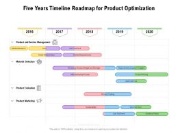 Five Years Timeline Roadmap For Product Optimization