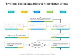 Five Years Timeline Roadmap For Reconciliation Process
