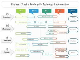 Five Years Timeline Roadmap For Technology Implementation