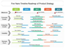 Five Years Timeline Roadmap Of Product Strategy