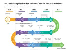 Five Years Training Implementation Roadmap To Increase Manager Performance
