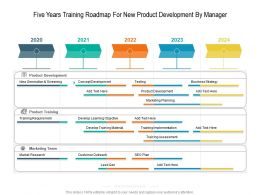 Five Years Training Roadmap For New Product Development By Manager