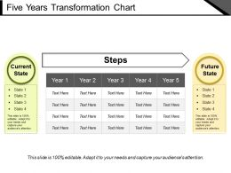 Five Years Transformation Chart Ppt Slide Show