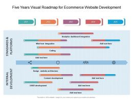 Five Years Visual Roadmap For Ecommerce Website Development
