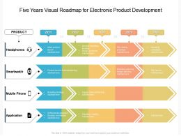 Five Years Visual Roadmap For Electronic Product Development