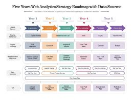 Five Years Web Analytics Strategy Roadmap With Data Sources
