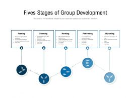 Fives Stages Of Group Development
