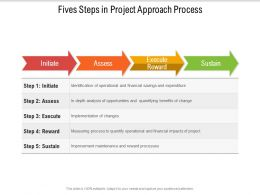 Fives Steps In Project Approach Process