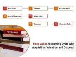 Fixed Asset Accounting Cycle With Acquisition Valuation And Disposal