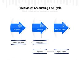 Fixed Asset Accounting Life Cycle