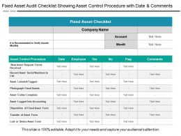 Fixed Asset Audit Checklist Showing Asset Control Procedure With Date And Comments