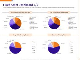 Fixed Asset Dashboard Cost Ppt Powerpoint Presentation Show Slideshow