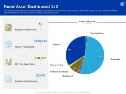 Fixed Asset Dashboard Furniture Ppt Powerpoint Presentation Infographic Template Pictures