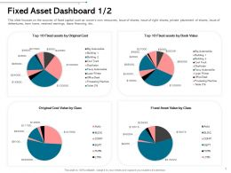 Fixed Asset Dashboard L1970 Ppt Powerpoint Presentation Infographics Good