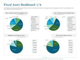 Fixed Asset Dashboard Original Cost Ppt Powerpoint Presentation Inspiration