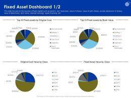 Fixed Asset Dashboard Original Ppt Powerpoint Presentation Slides