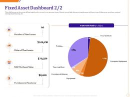 Fixed Asset Dashboard Purchases Ppt Powerpoint Presentation Styles Show