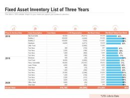 Fixed Asset Inventory List Of Three Years