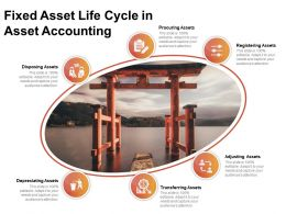 Fixed Asset Life Cycle In Asset Accounting