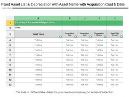 Fixed Asset List And Depreciation With Asset Name With Acquisition Cost And Date