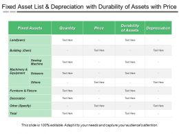 Fixed Asset List And Depreciation With Durability Of Assets With Price