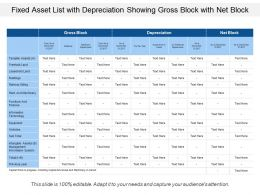 Fixed Asset List With Depreciation Showing Gross Block With Net Block