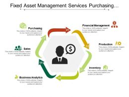 Fixed Asset Management Services Purchasing Financial Management And Inventory