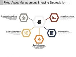 Fixed Asset Management Showing Depreciation Methods And Capital Purchase