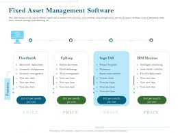 Fixed Asset Management Software Ppt Powerpoint Presentation Pictures Files