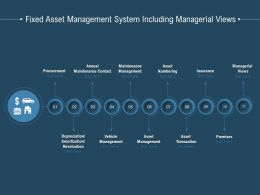 Fixed Asset Management System Including Managerial Views