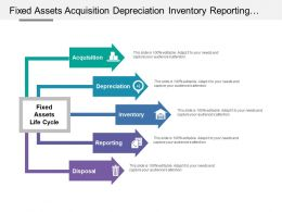 Fixed Assets Acquisition Depreciation Inventory Reporting And Disposal