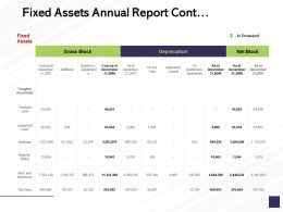 Fixed Assets Annual Report Cont Fixed Assets Ppt Powerpoint Presentation Slides Shapes