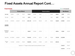 Fixed Assets Annual Report Cont Marketing Ppt Powerpoint Presentation Visual