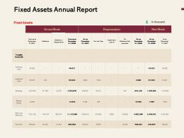 Fixed Assets Annual Report Ppt Powerpoint Presentation Icon Vector
