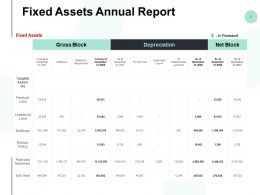 Fixed Assets Annual Report Ppt Powerpoint Presentation Summary Design Ideas