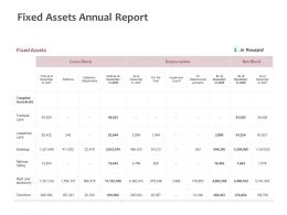 Fixed Assets Annual Report Tangible Assets Ppt Powerpoint Presentation Summary Rules