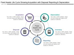 Fixed Assets Life Cycle Showing Acquisition With Disposal Reporting And Depreciation
