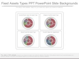 Fixed Assets Types Ppt Powerpoint Slide Backgrounds